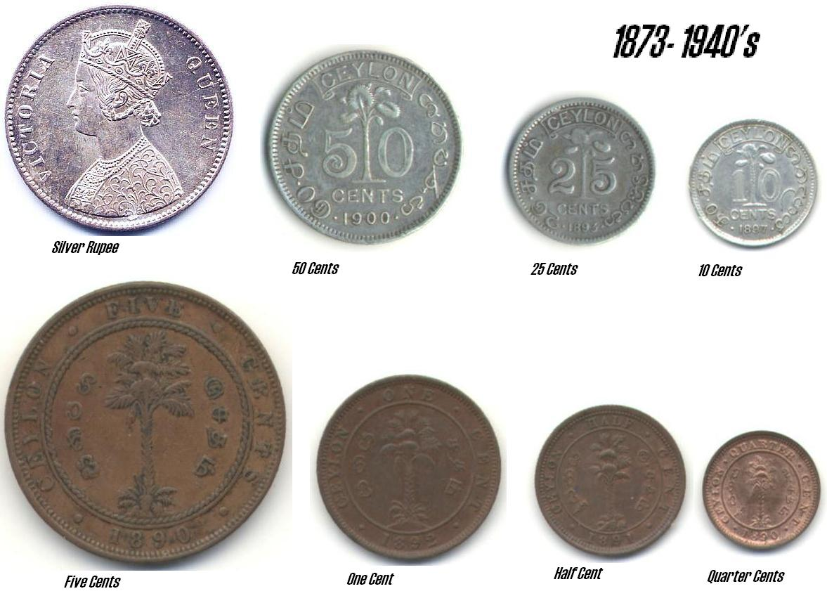 The Divisibility Of Money Coin Types Used In Sri Lanka